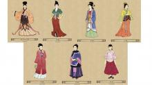 Chinese Clothes
